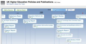 timeline-policies-and-publications